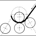 Proces savijanja sa četvorovaljkom 4RH