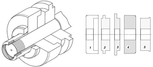 Elementi univerzalnog alata za savijanje pravougaonih profila i punih šipki