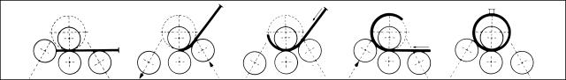 HITECH 4Rolo: raspored valjaka i princip savijanja
