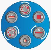 Tipičan raspored alata i alatnih stanica u tureli sa 6 jezgara