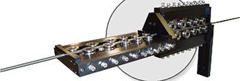 Dvostruki planarni ispravljač žice (osnovna oprema)